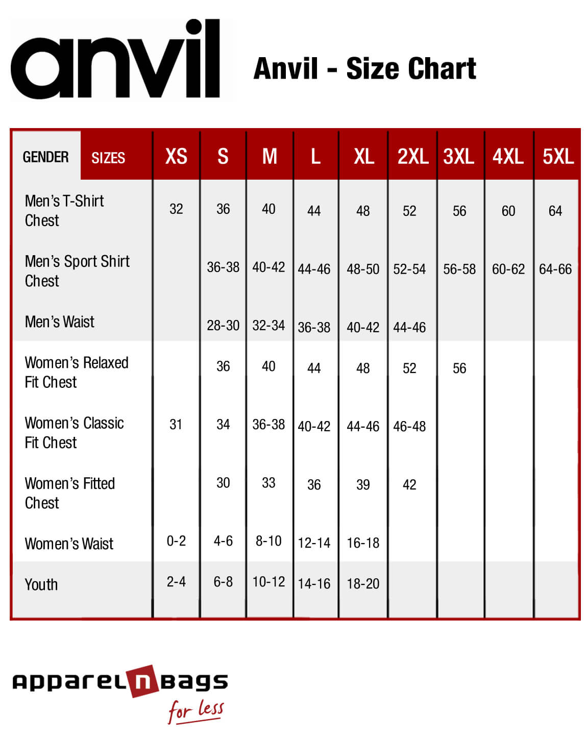 Anvil size chart online shirts t shirts sizing chart geenschuldenfo Images
